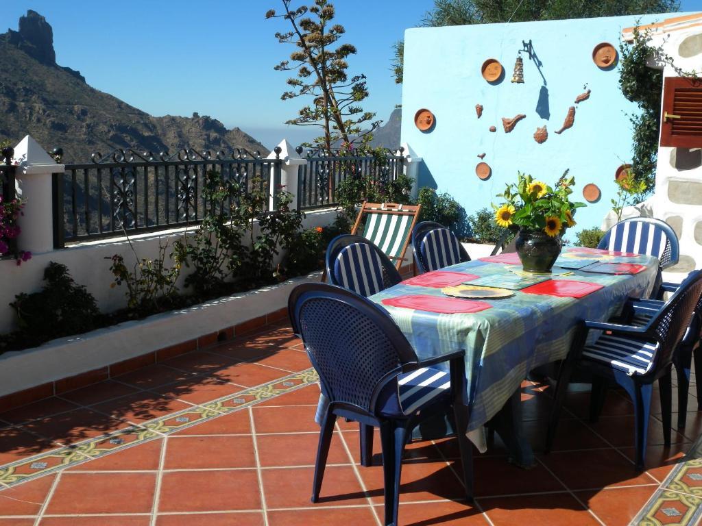 Vakantiehuis Casita Roque Nublo (Spanje Tejeda) - Booking.com
