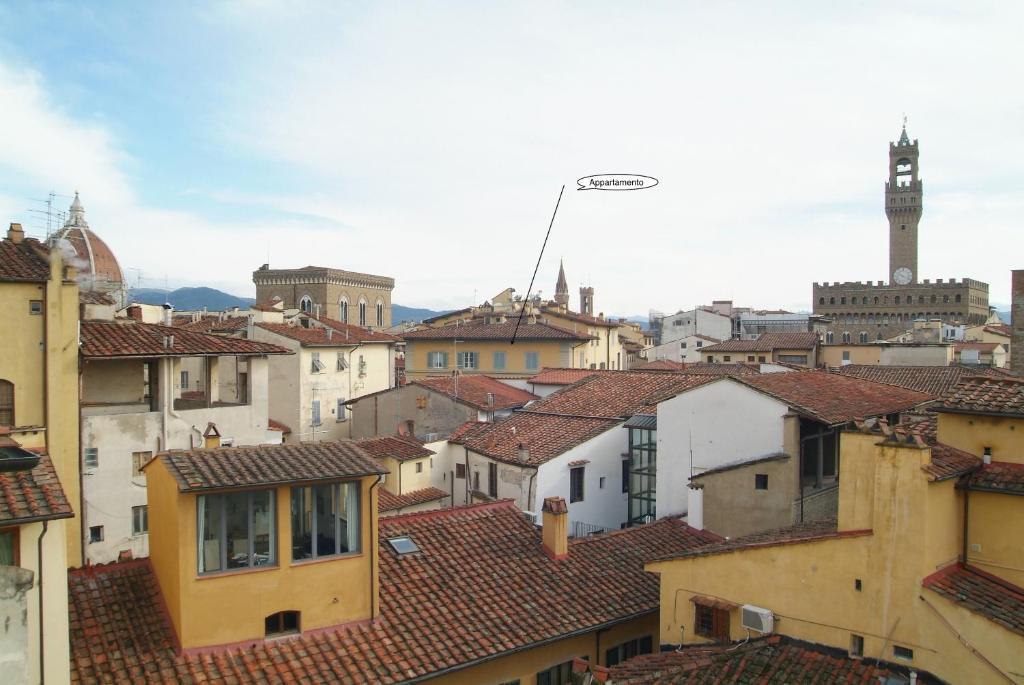 21.Via Pellicceria 3.Ponte Vecchio. 12.Via Degli Strozzi. 22