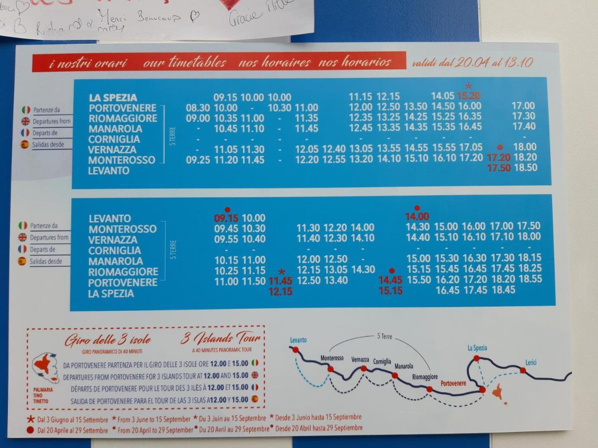 Tunisko Zoznamka doručenej pošty