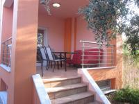 Petra Houses